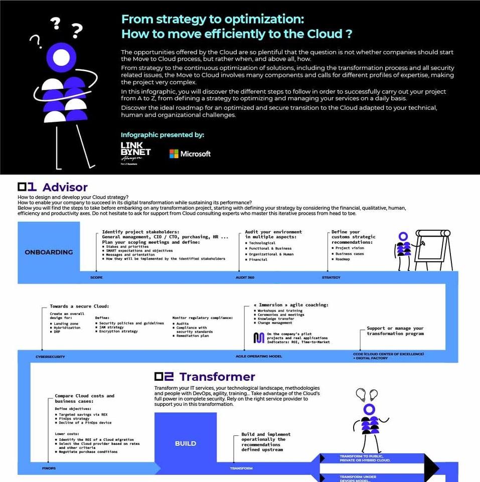Infographie_EN (2)